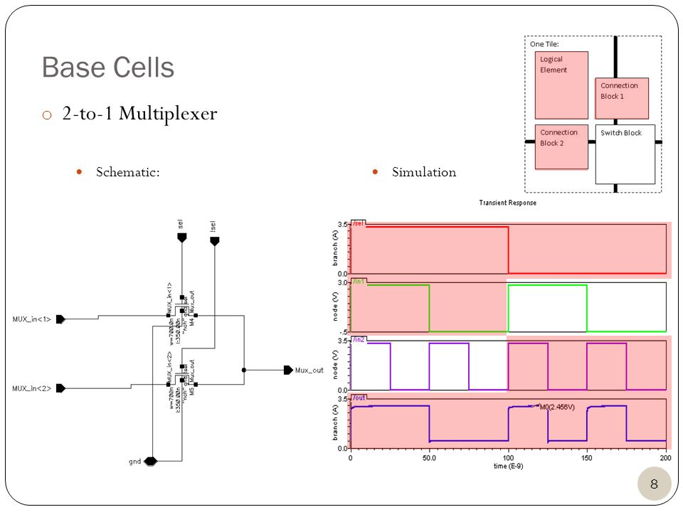 Base Cells Schematic: Simulation o 2-to-1 Multiplexer 8