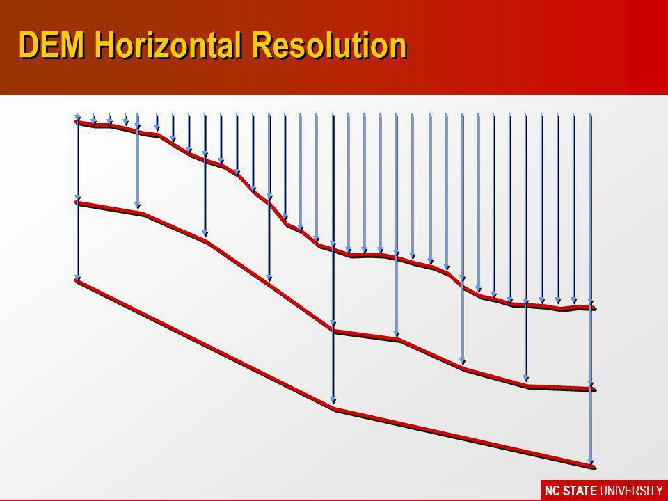 NC STATE UNIVERSITY DEM Horizontal Resolution