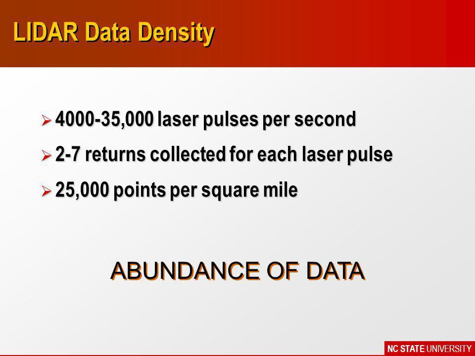 NC STATE UNIVERSITY LIDAR Data Density Ø 4000-35,000 laser pulses per second Ø 2-7 returns collected for each laser pulse Ø 25,000 points per square mile ABUNDANCE OF DATA