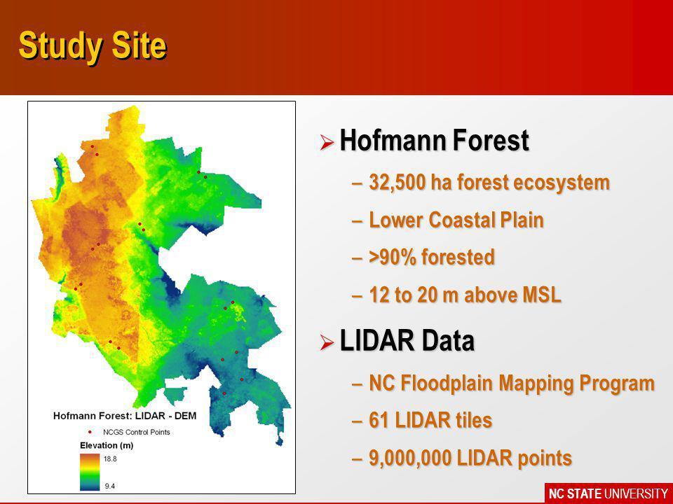 NC STATE UNIVERSITY Study Site Ø Hofmann Forest – 32,500 ha forest ecosystem – Lower Coastal Plain – >90% forested – 12 to 20 m above MSL Ø LIDAR Data – NC Floodplain Mapping Program – 61 LIDAR tiles – 9,000,000 LIDAR points