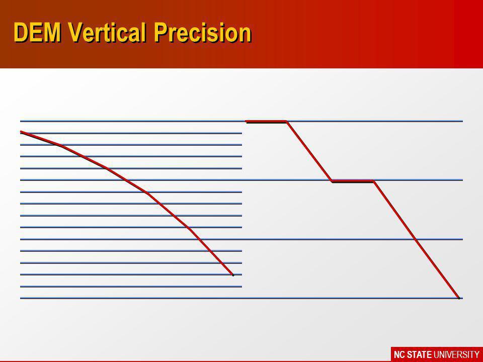 NC STATE UNIVERSITY DEM Vertical Precision
