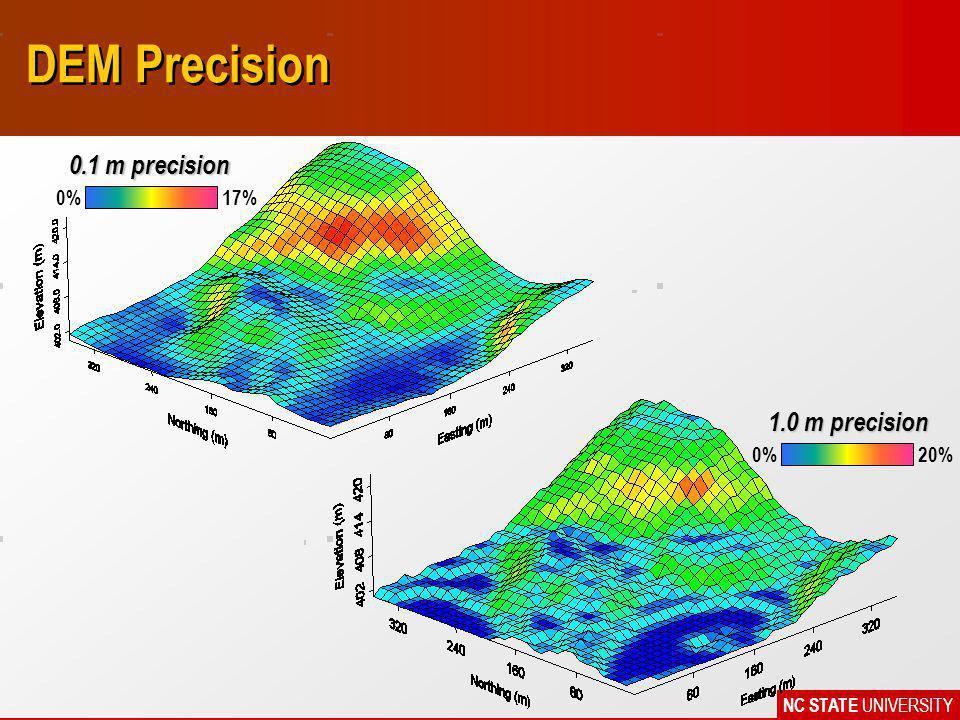NC STATE UNIVERSITY DEM Precision 0%17% 0%20% 0.1 m precision 1.0 m precision