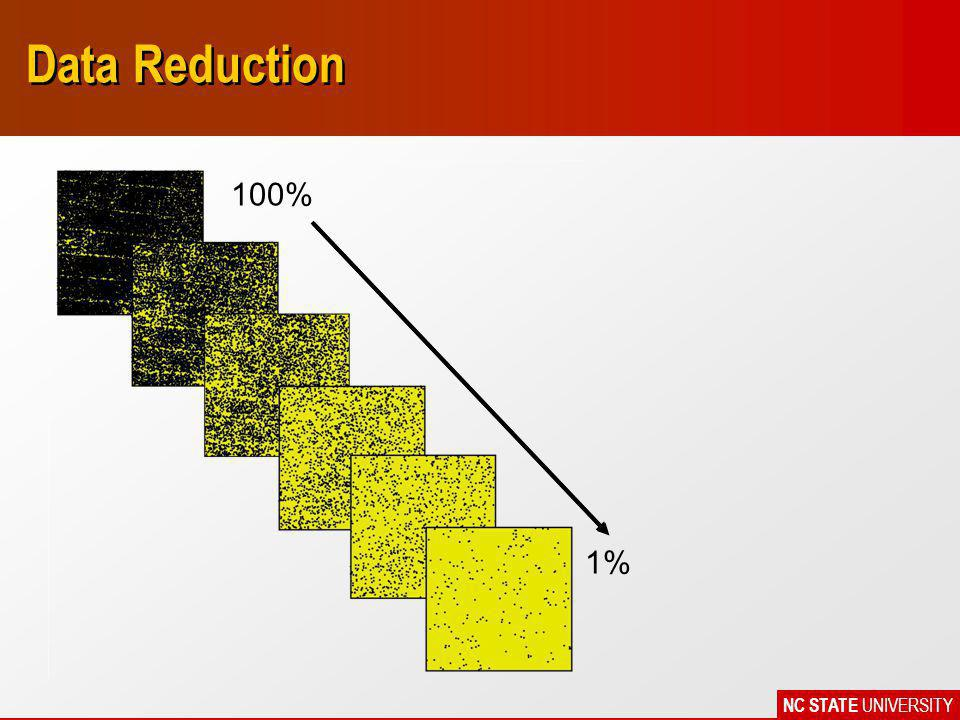 NC STATE UNIVERSITY Data Reduction 100% 1%