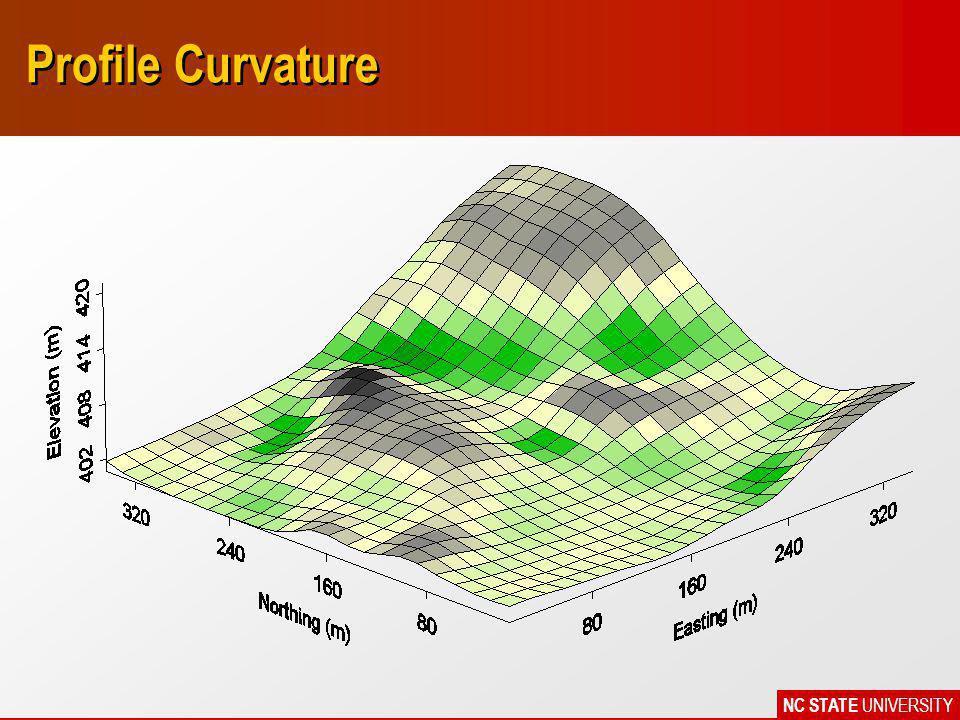 NC STATE UNIVERSITY Profile Curvature