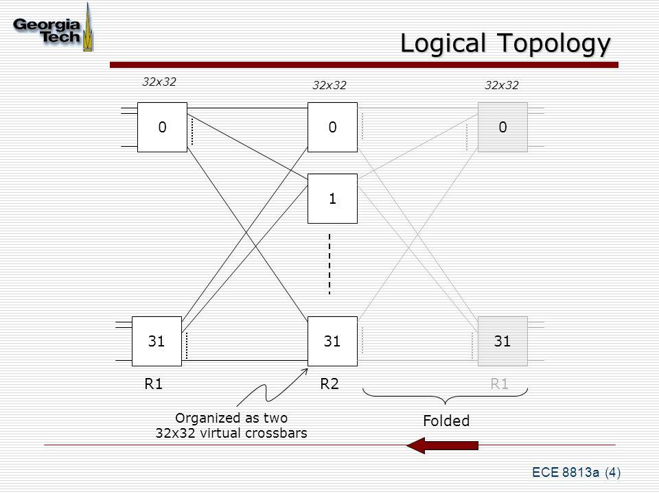 ECE 8813a (4) Logical Topology 0 31 0 0 1 32x32 R1R2R1 Folded Organized as two 32x32 virtual crossbars