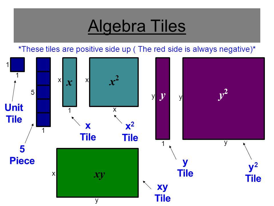 Algebra Tiles *These tiles are positive side up ( The red side is always negative)* 1 1 5 1 x 1 x x y 1 y y x y Unit Tile 5 Piece x Tile x 2 Tile y Ti