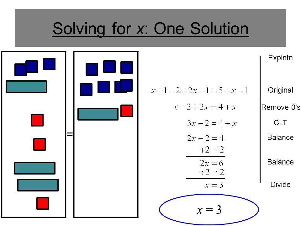 Solving for x: One Solution = Explntn Original Remove 0s CLT x = 3 Balance Divide