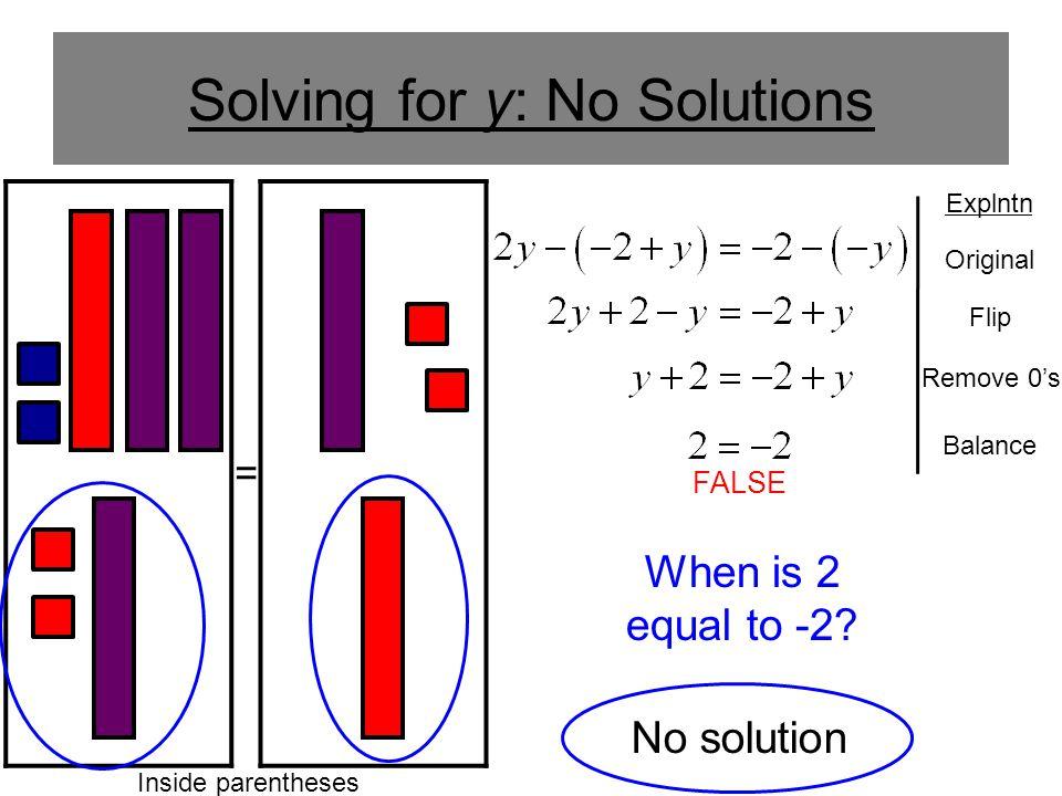 Solving for y: No Solutions = Explntn Flip Remove 0s No solution Original Balance When is 2 equal to -2? FALSE Inside parentheses