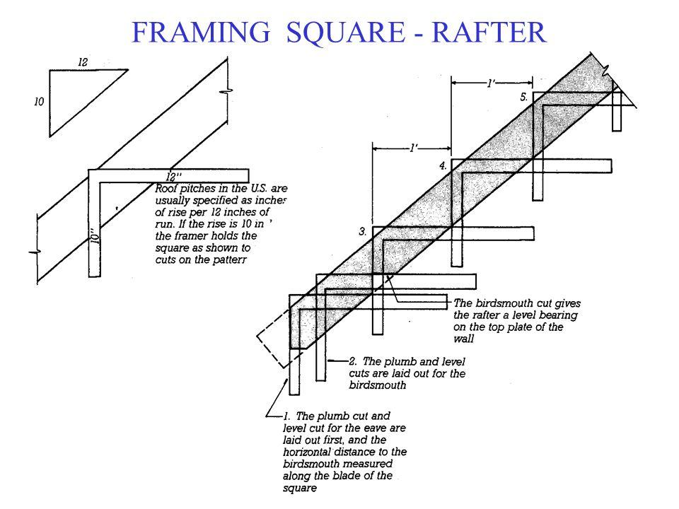 FRAMING SQUARE - RAFTER