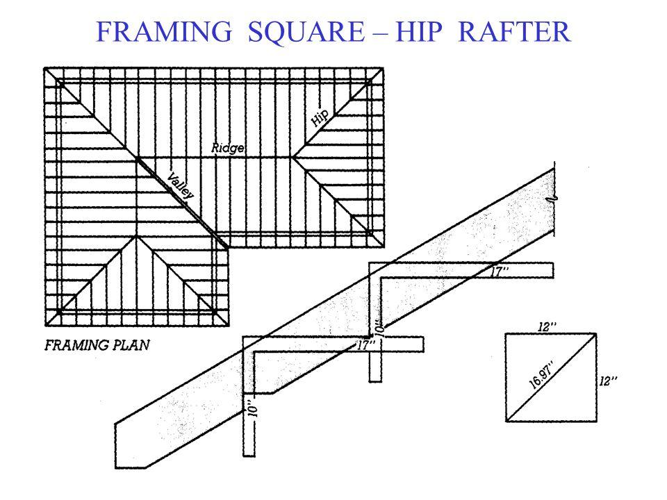 FRAMING SQUARE – HIP RAFTER