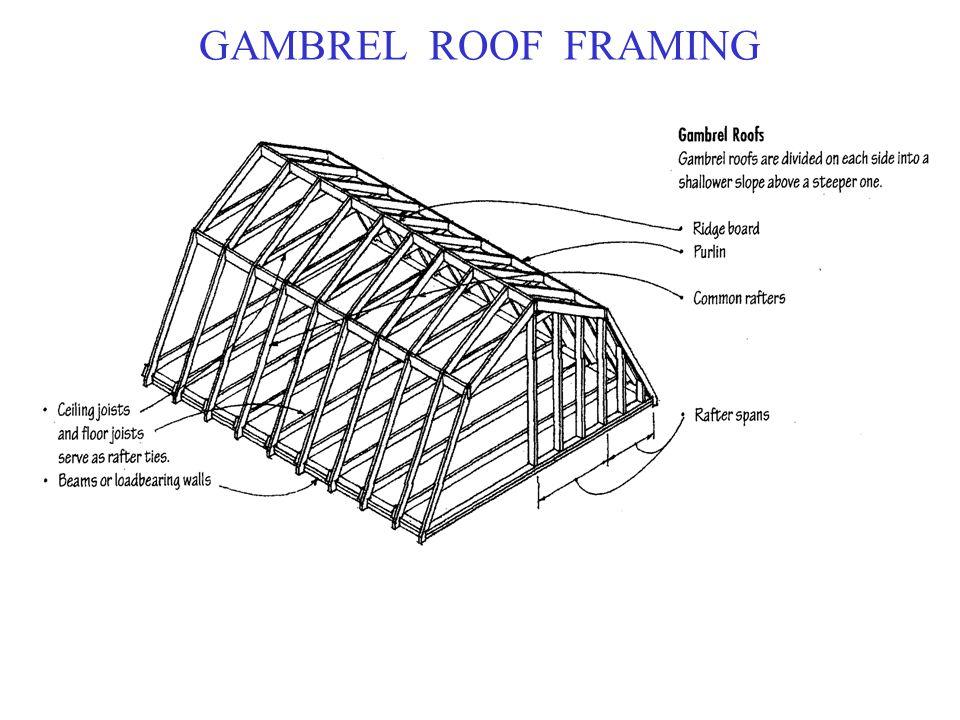GAMBREL ROOF FRAMING