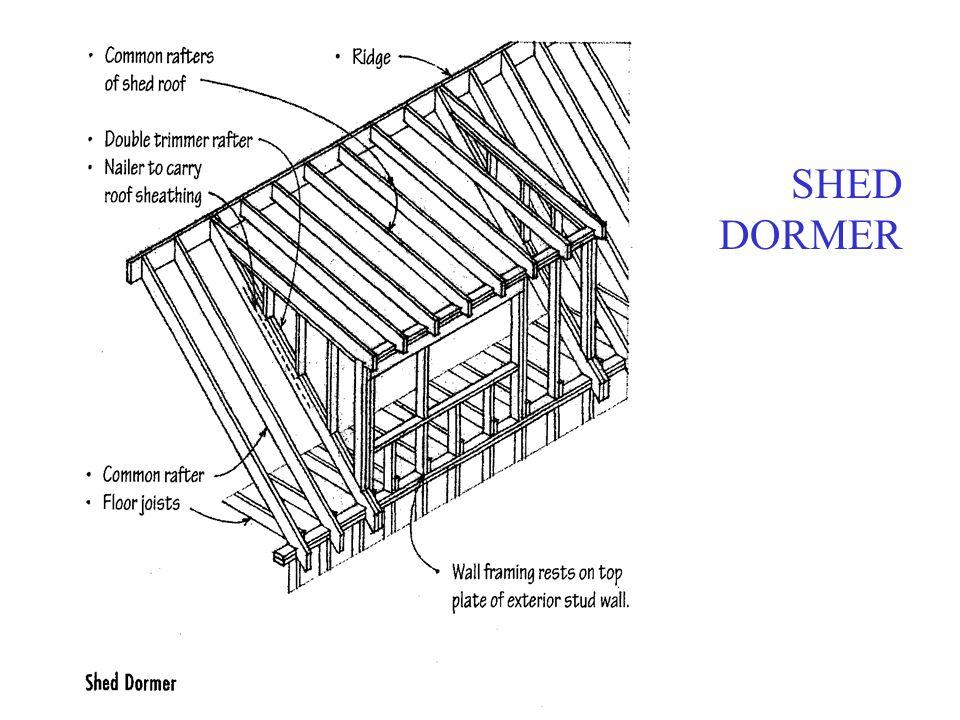 SHED DORMER