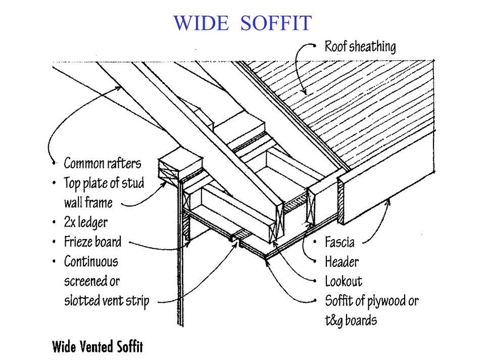 WIDE SOFFIT
