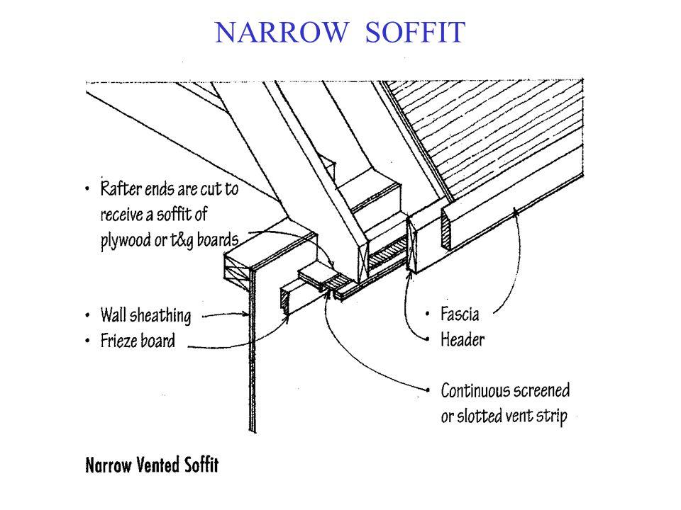 NARROW SOFFIT
