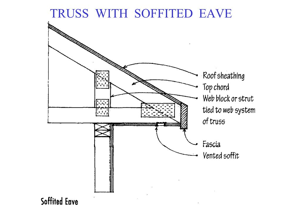 TRUSS WITH SOFFITED EAVE