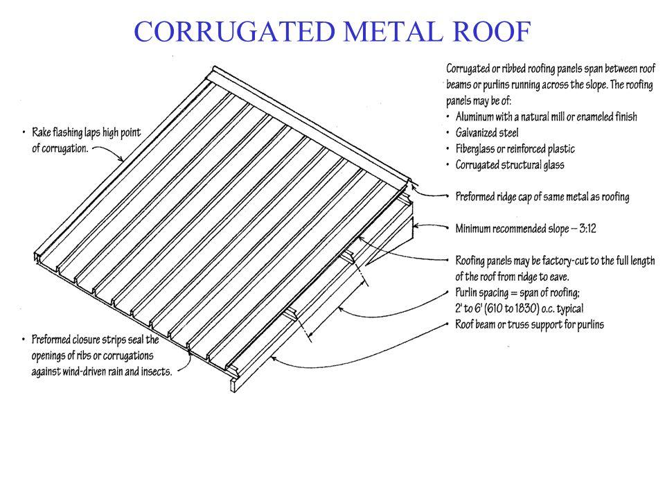CORRUGATED METAL ROOF