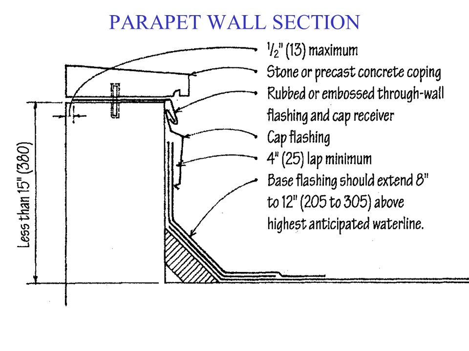 PARAPET WALL SECTION