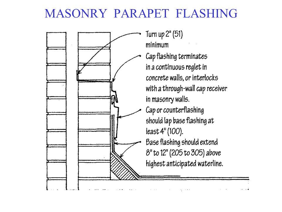 MASONRY PARAPET FLASHING