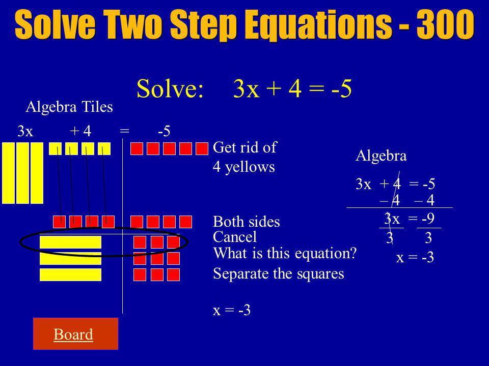 Board Solve Two Step Equations - 300 Solve: 3x + 4 = -5 Algebra Tiles 3x + 4 = -5 Get rid of 4 yellows Both sides Cancel Algebra 3x + 4 = -5 – 4 3x = -9 Separate the squares 33 x = -3 What is this equation?