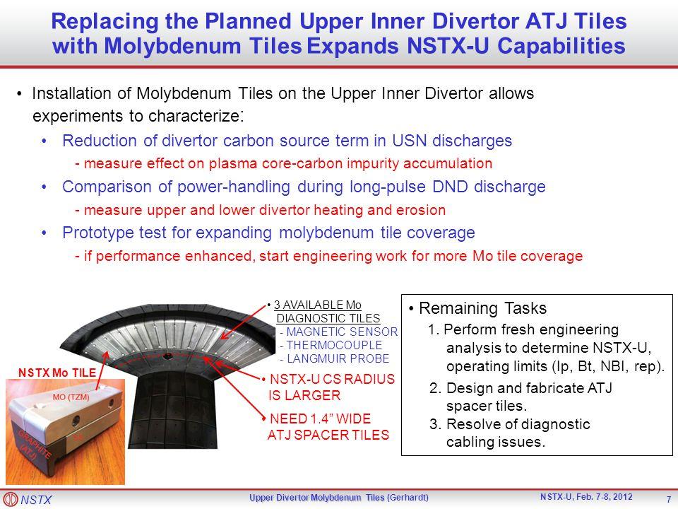 NSTX Upper Divertor Molybdenum Tiles Upper Divertor Molybdenum Tiles (Gerhardt) NSTX-U, Feb.