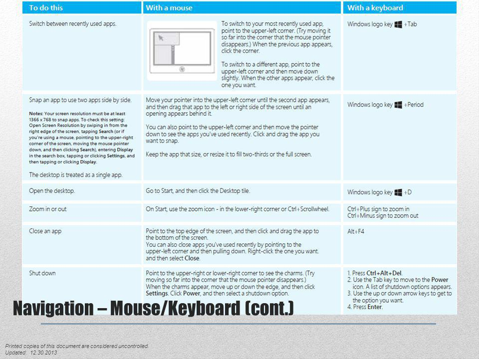 Navigation – Mouse/Keyboard (cont.) Printed copies of this document are considered uncontrolled. Updated: 12.30.2013