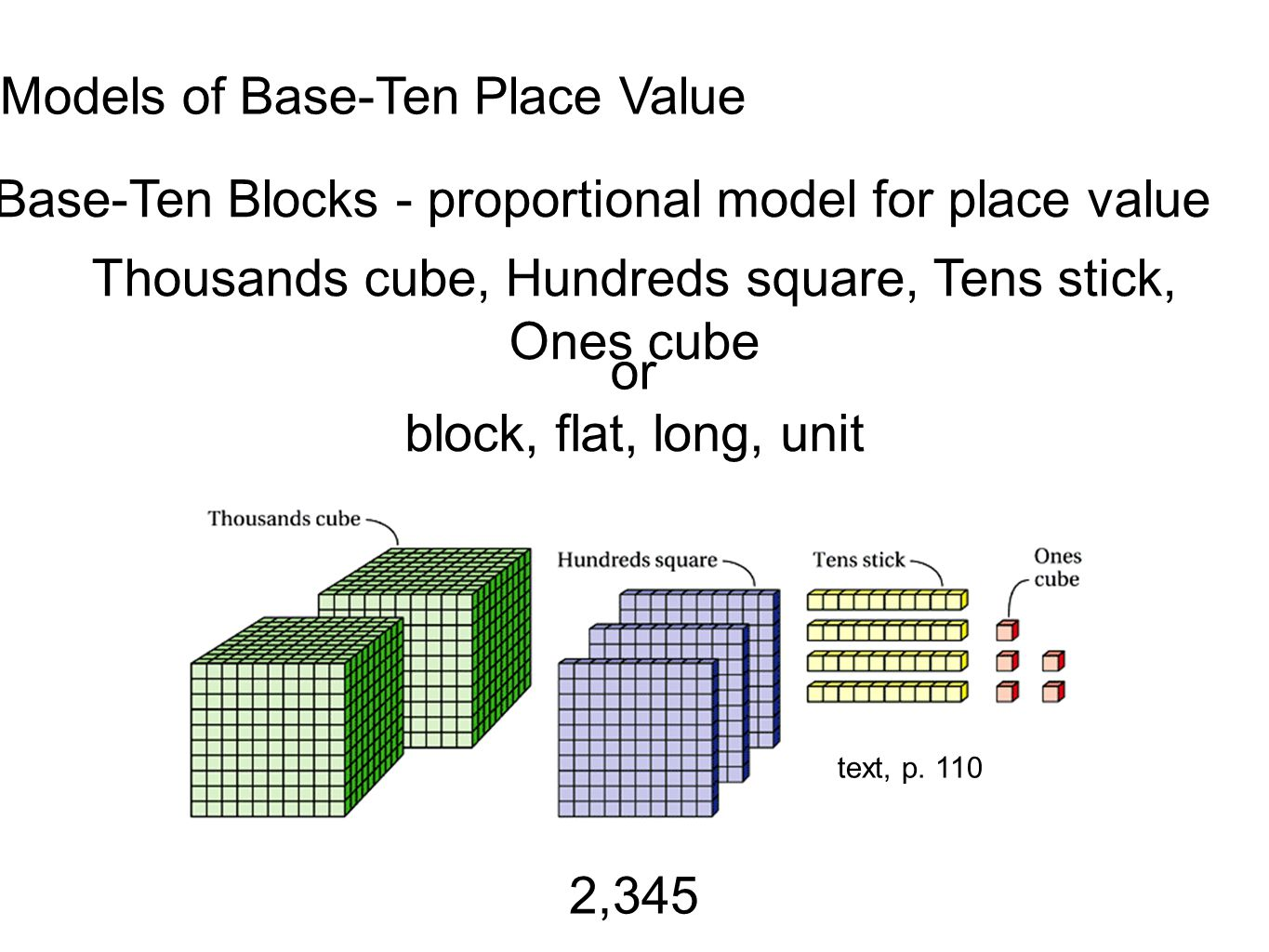 Models of Base-Ten Place Value Colored-chip model: nonproportional model for place value chips from text, p.