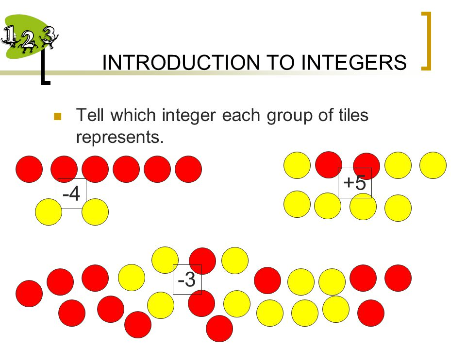 INTRODUCTION TO INTEGERS Tell which integer each group of tiles represents. -4 +5 -3