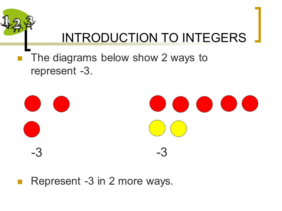 INTRODUCTION TO INTEGERS The diagrams below show 2 ways to represent -3. Represent -3 in 2 more ways. -3