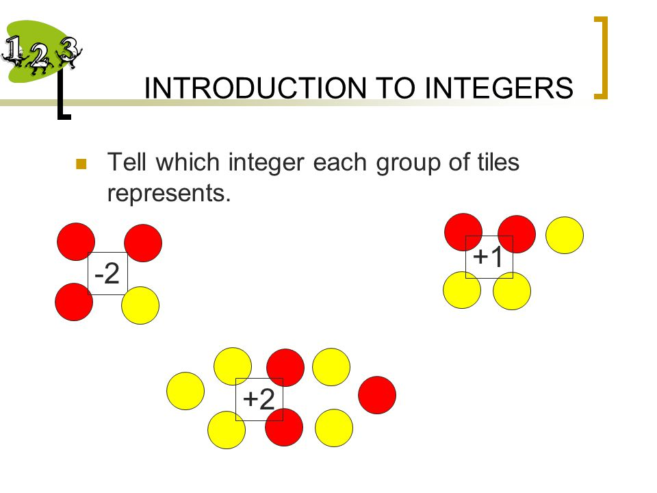 INTRODUCTION TO INTEGERS Tell which integer each group of tiles represents. -2 +1 +2