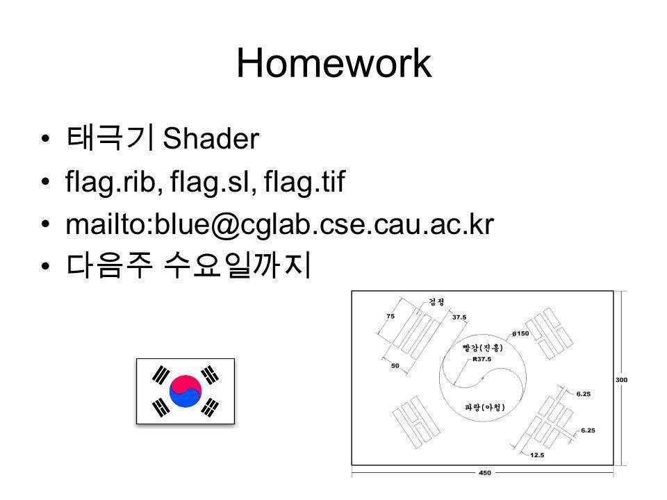 Homework Shader flag.rib, flag.sl, flag.tif mailto:blue@cglab.cse.cau.ac.kr