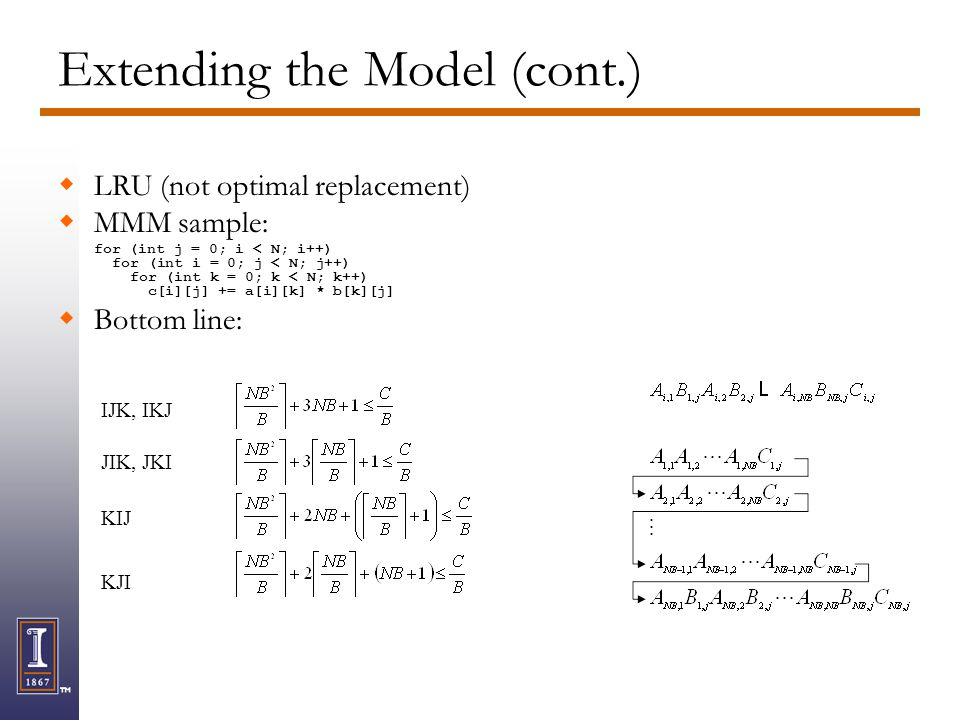 Extending the Model (cont.) LRU (not optimal replacement) MMM sample: for (int j = 0; i < N; i++) for (int i = 0; j < N; j++) for (int k = 0; k < N; k++) c[i][j] += a[i][k] * b[k][j] Bottom line: IJK, IKJ JIK, JKI KIJ KJI