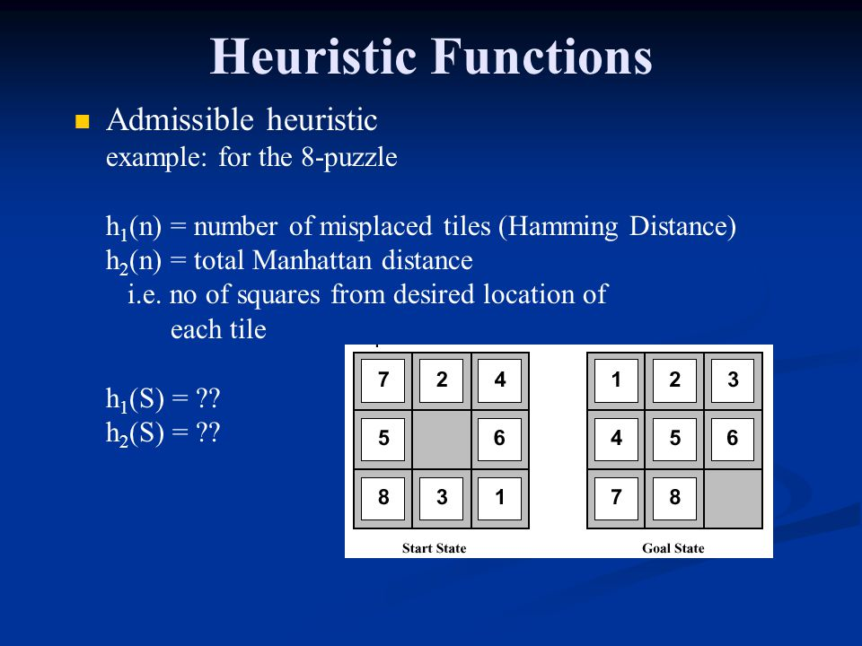 Heuristic Functions Admissible heuristic example: for the 8-puzzle h 1 (n) = number of misplaced tiles (Hamming Distance) h 2 (n) = total Manhattan di