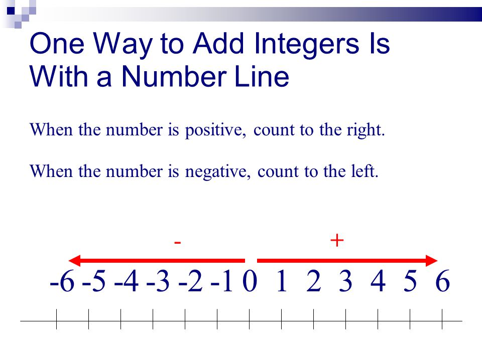 One Way to Add Integers Is With a Number Line 0123456-2-3-4-5-6 When the number is positive, count to the right.