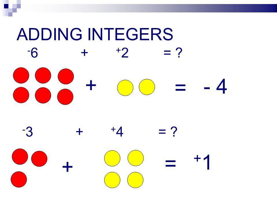 ADDING INTEGERS - 6 + + 2 = ? + = - 4 + = +1+1 - 3 + + 4 = ?
