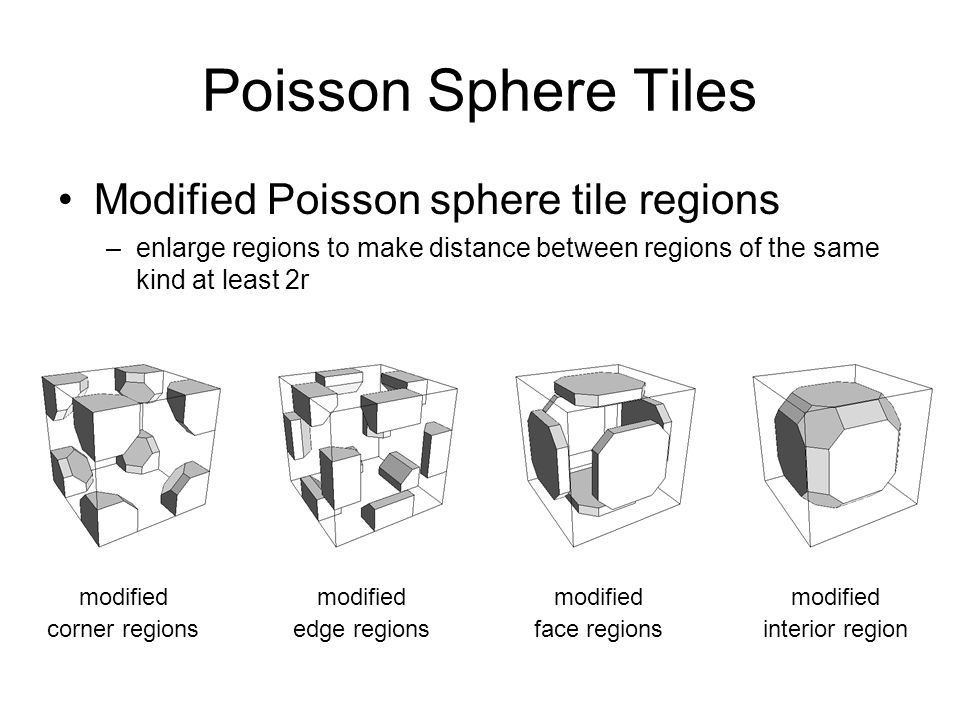 Poisson Sphere Tiles Modified Poisson sphere tile regions –enlarge regions to make distance between regions of the same kind at least 2r corner regionsedge regionsface regionsinterior region modified