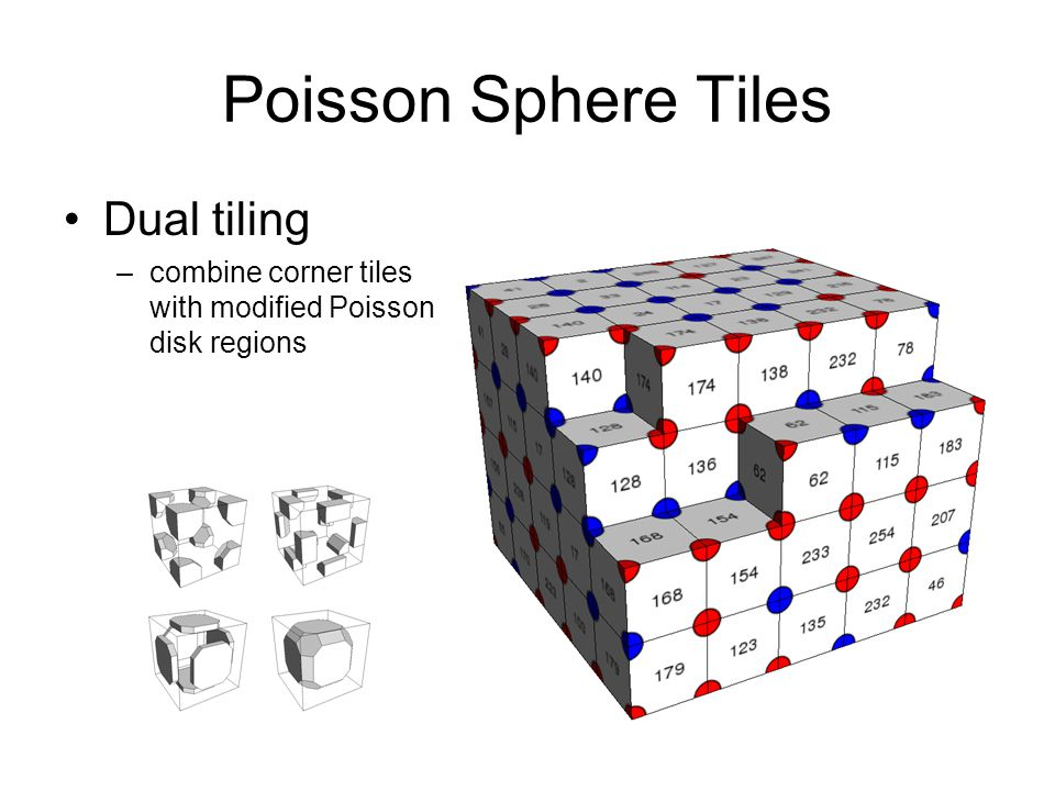 Poisson Sphere Tiles Dual tiling –combine corner tiles with modified Poisson disk regions