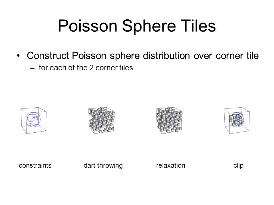 Poisson Sphere Tiles Construct Poisson sphere distribution over corner tile –for each of the 2 corner tiles constraintsdart throwingrelaxationclip