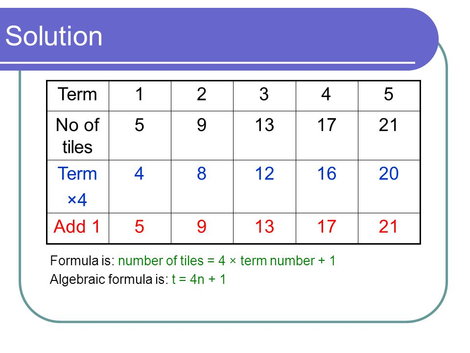 Other two stage formulas Find a formula for these in the same way: 1 2 3