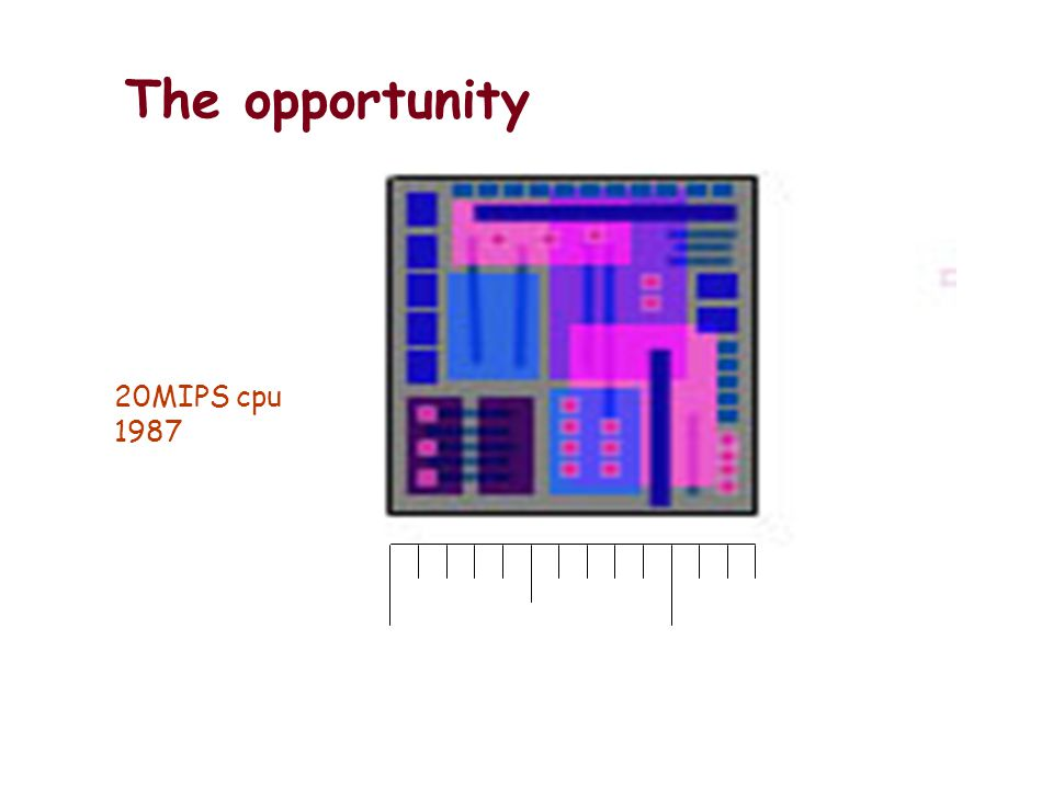 The opportunity 20MIPS cpu 1987