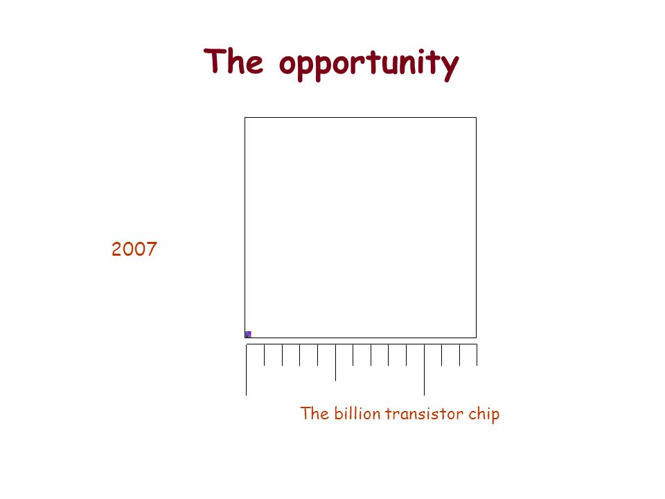 2007 The billion transistor chip The opportunity