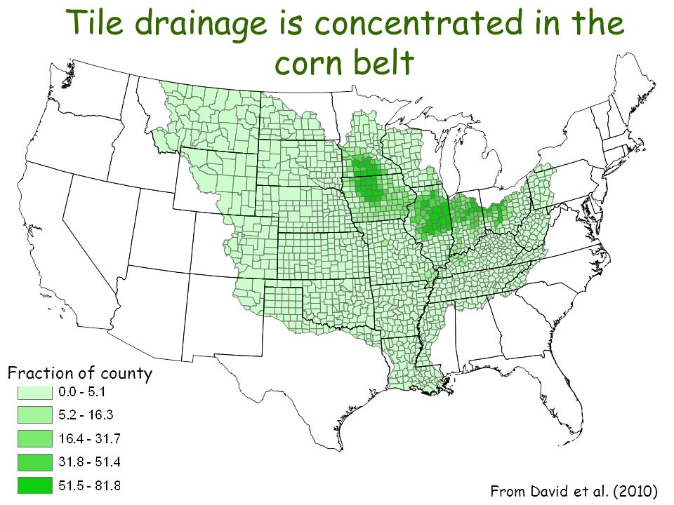Tile drainage is concentrated in the corn belt Fraction of county From David et al. (2010)
