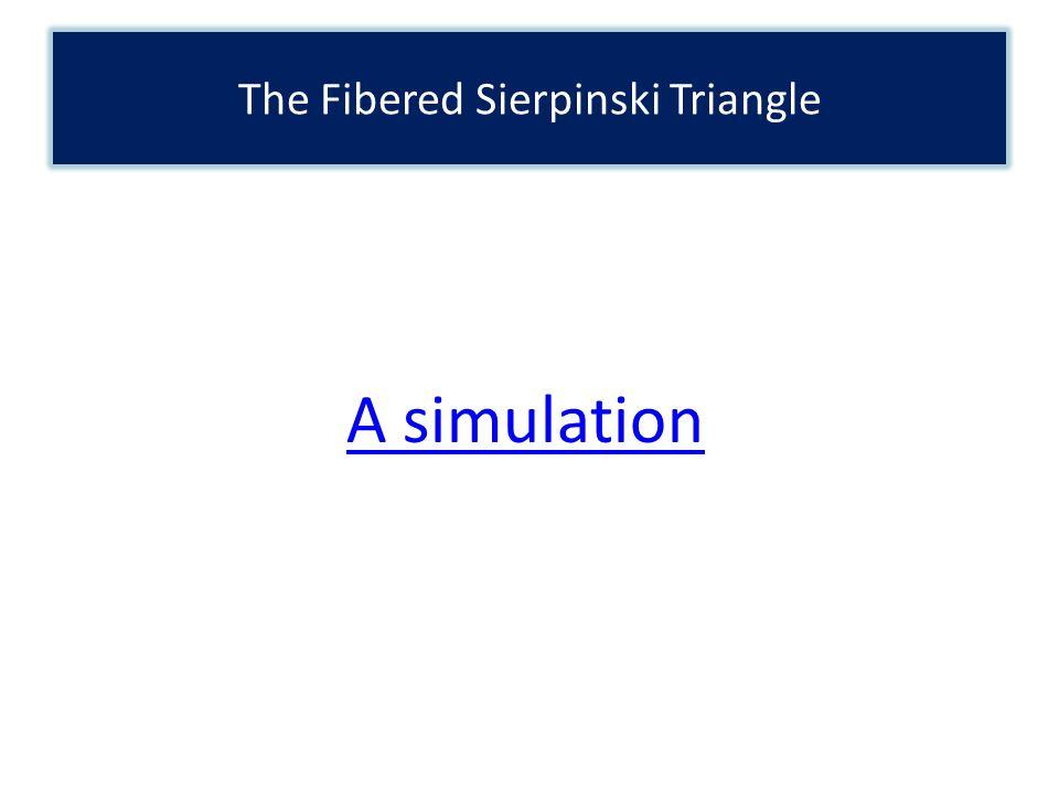 The Fibered Sierpinski Triangle A simulation
