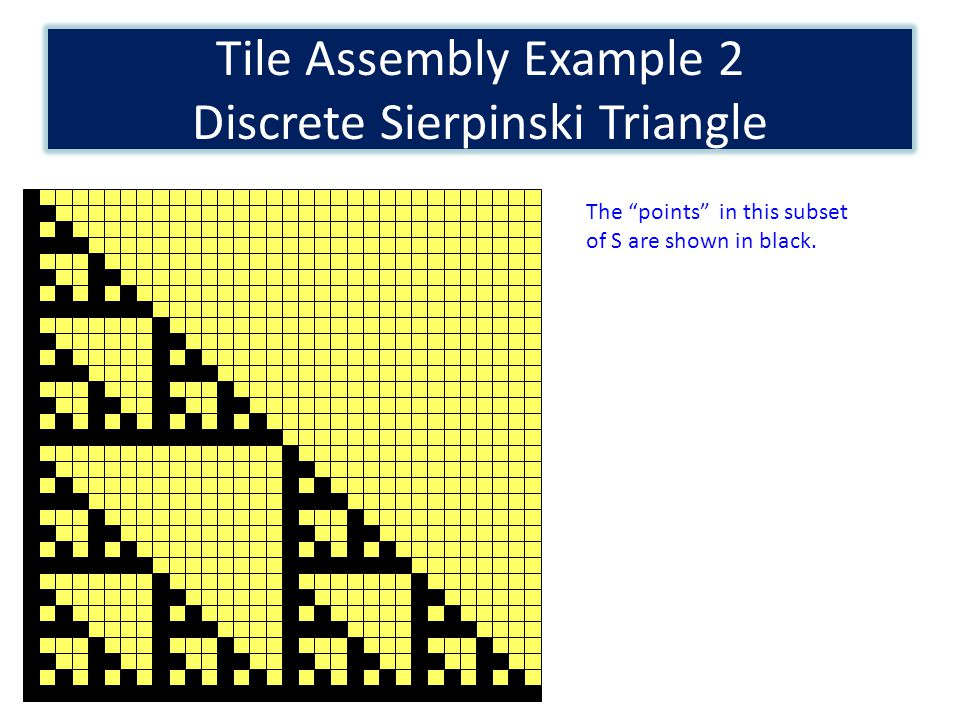 Tile Assembly Example 2 Discrete Sierpinski Triangle The points in this subset of S are shown in black.