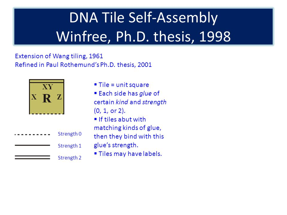 DNA Tile Self-Assembly Winfree, Ph.D. thesis, 1998 Extension of Wang tiling, 1961 Refined in Paul Rothemunds Ph.D. thesis, 2001 Tile = unit square Eac