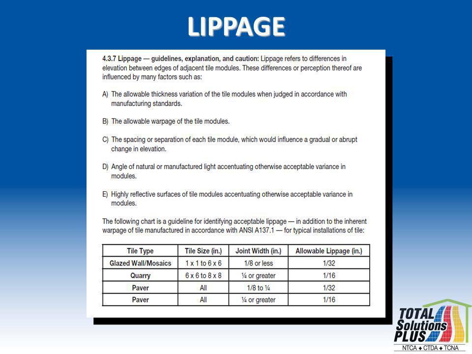 LIPPAGE