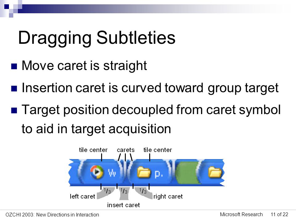 Microsoft Research 11 of 22 OZCHI 2003: New Directions in Interaction Dragging Subtleties Move caret is straight Insertion caret is curved toward group target Target position decoupled from caret symbol to aid in target acquisition