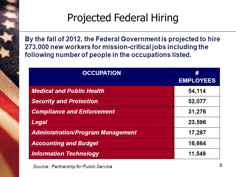 19 What to Expect During the Process Applying for a Federal job requires time and special attention to detail -- but the rewards are worth it Procedures vary across Federal agencies Federal jobs are highly desirable and as a result, are often competitive