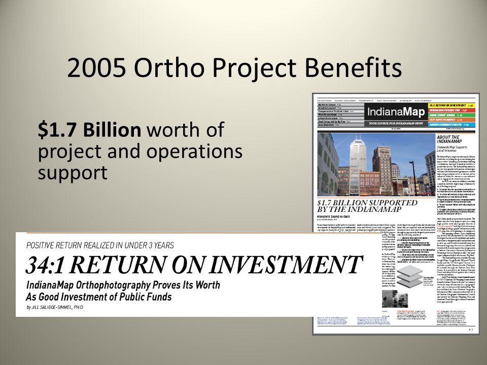 $1.7 Billion worth of project and operations support 2005 Ortho Project Benefits