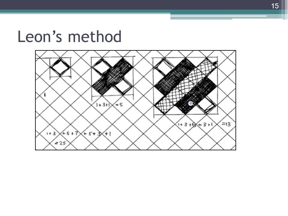 Leons method 15