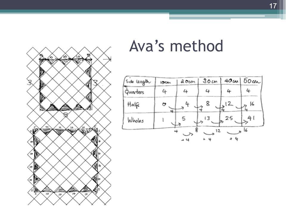Avas method 17